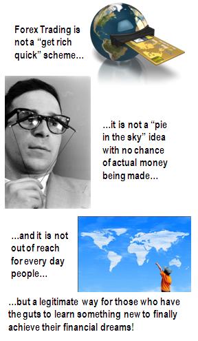 Money Exchange Online