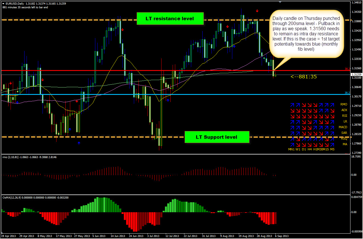 Uk forex online trading