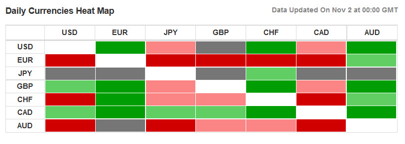Forex time heat map